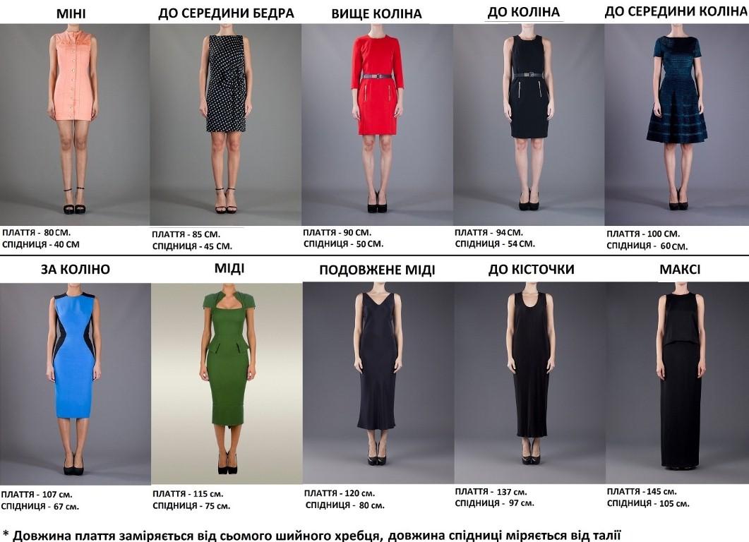 Какая Правильная Длина Платья В Пол