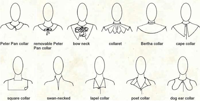 Воротники вырезы горловины у платья