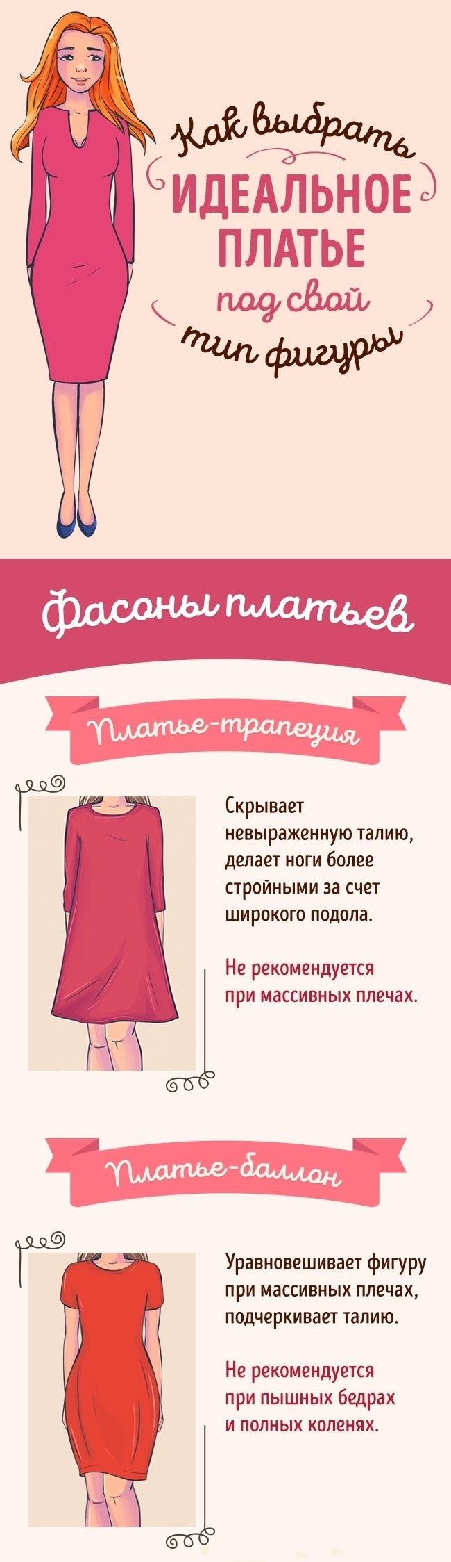 платье под мой тип фигуры