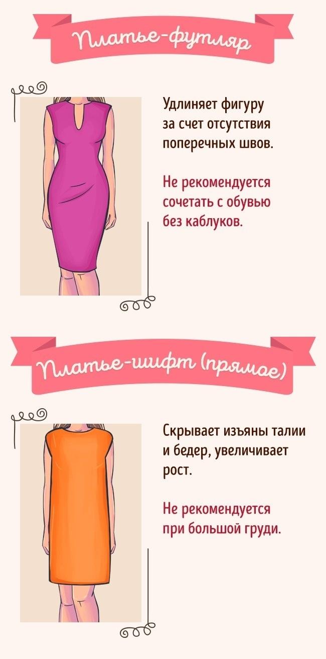 какое платье если широкие бедра
