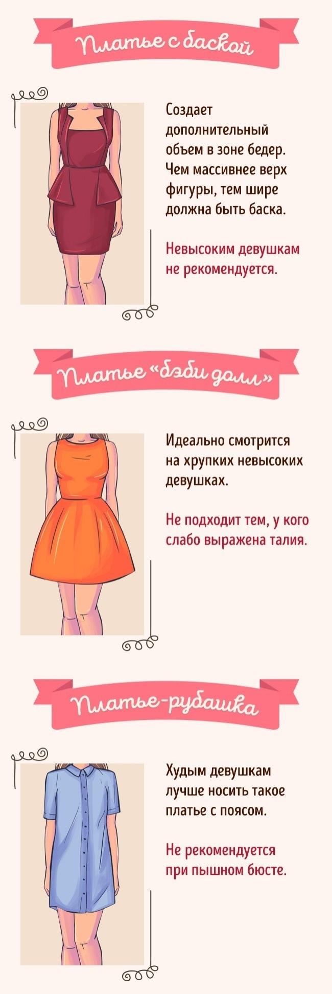 какое платье если толстые ноги