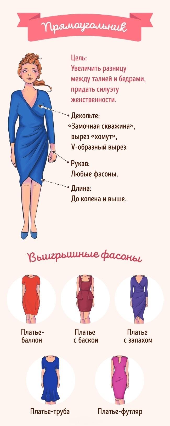подобрать платье для широких плеч