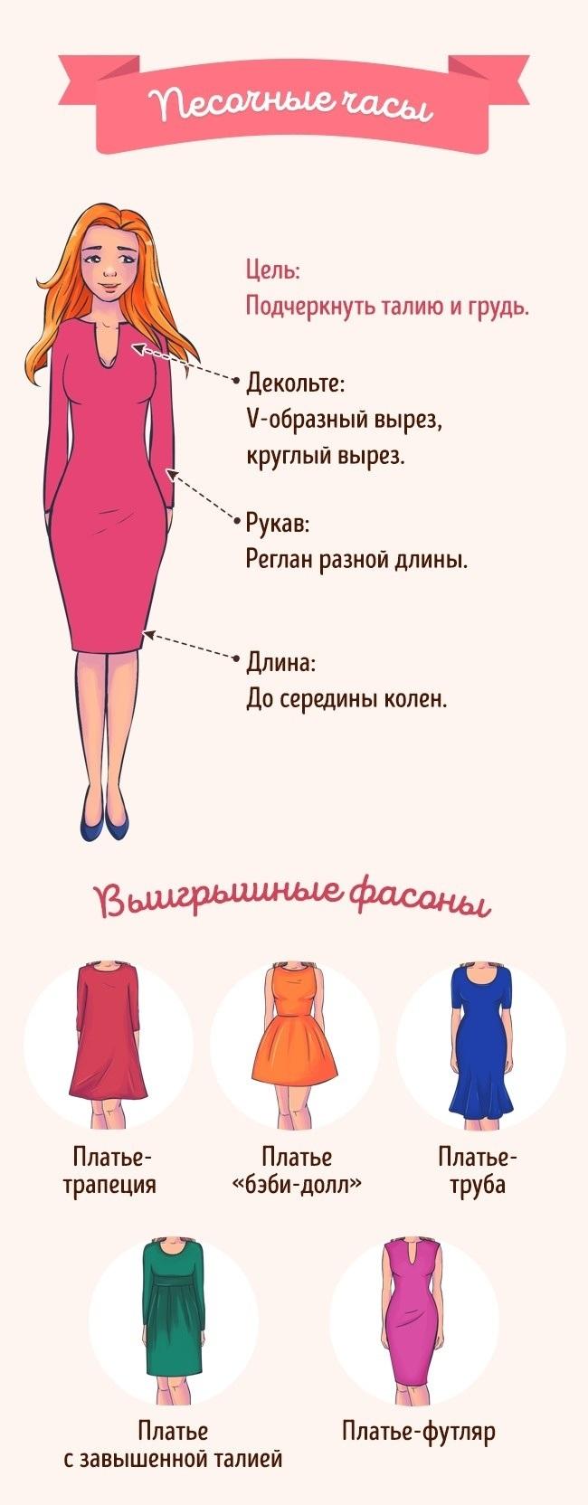 какое платье для крупного туловища