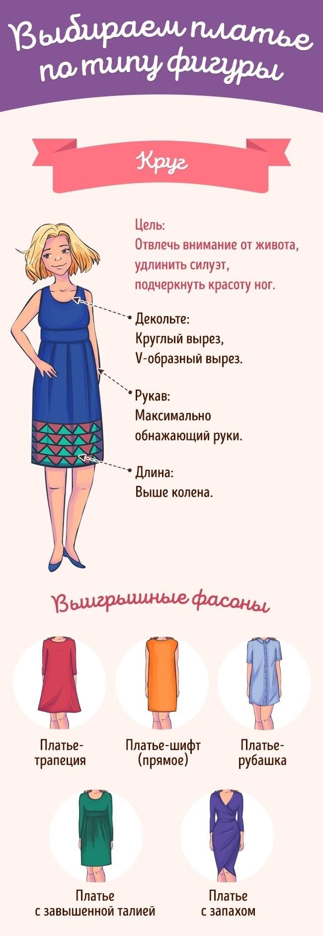 как выбрать платье под свои формы