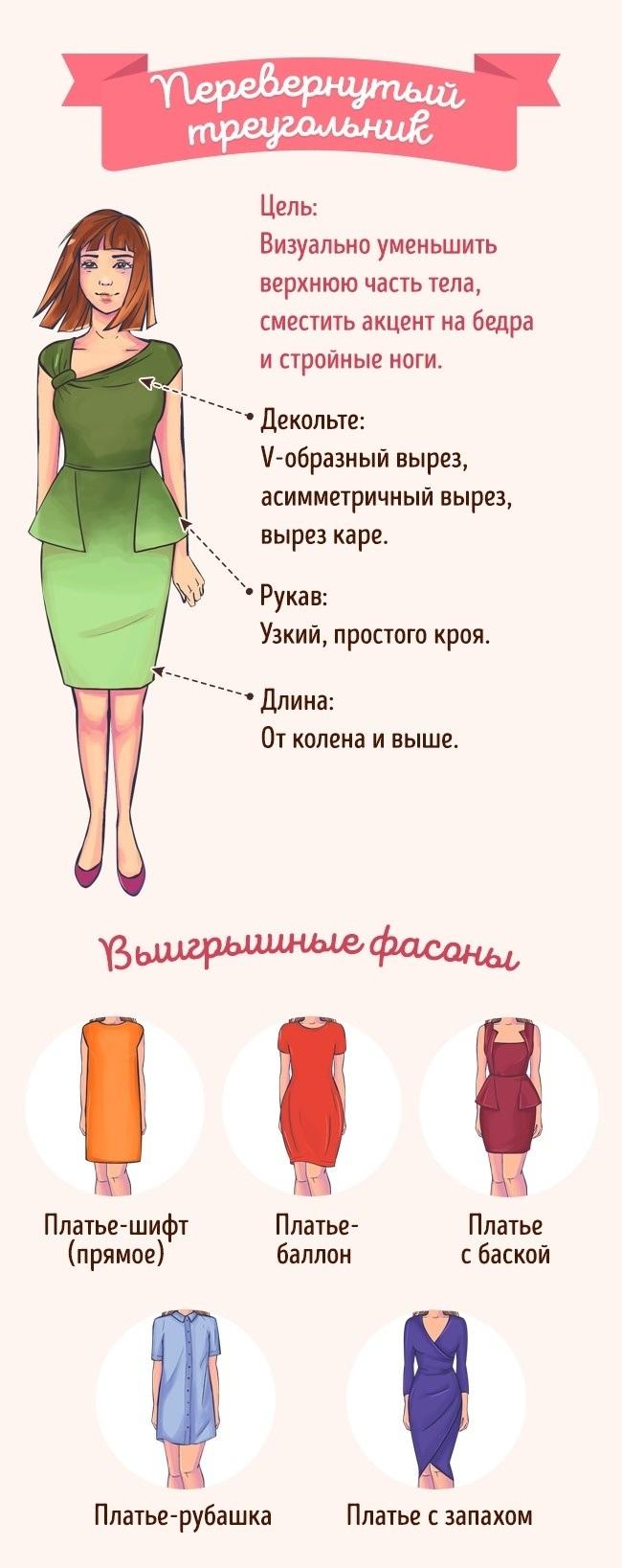 в каком платье выиграшно смотрится большая грудь