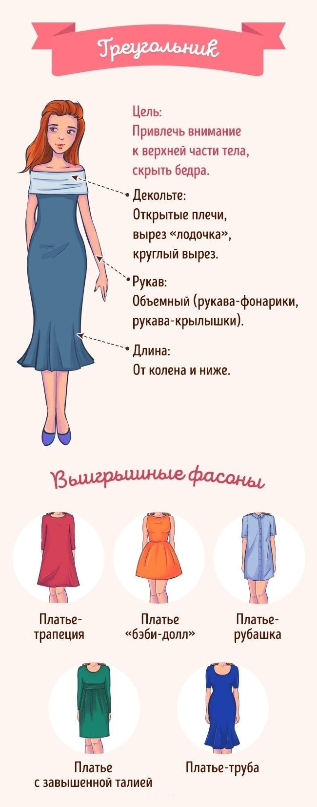 выбираем платье чтобы подчеркнуть прелести